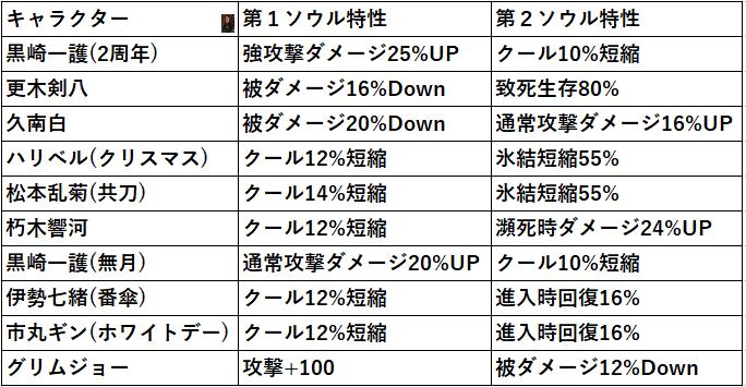 f:id:sakanadefish:20200817001543p:plain