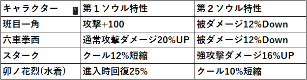 f:id:sakanadefish:20200817002040p:plain