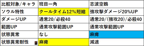 f:id:sakanadefish:20200817221055p:plain