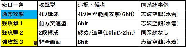 f:id:sakanadefish:20200817221100p:plain