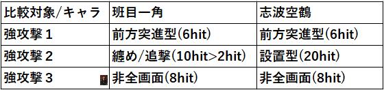 f:id:sakanadefish:20200817221105p:plain