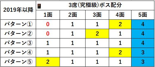 f:id:sakanadefish:20200818200651p:plain