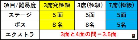f:id:sakanadefish:20200818200655p:plain