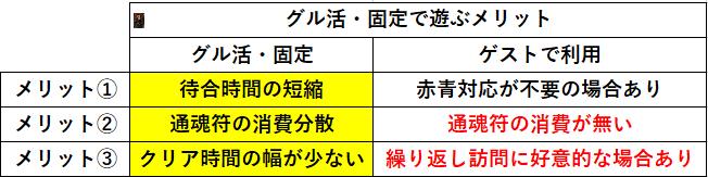 f:id:sakanadefish:20200818225822p:plain