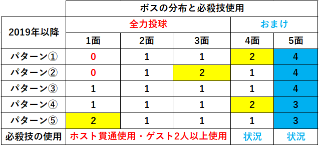 f:id:sakanadefish:20200818232844p:plain