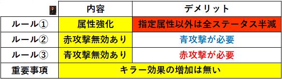 f:id:sakanadefish:20200819013143p:plain