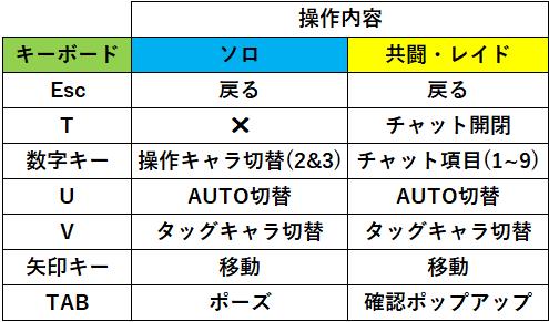 f:id:sakanadefish:20200819165100p:plain