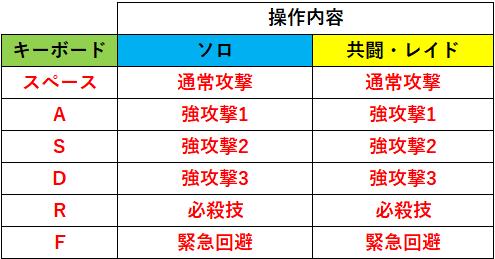 f:id:sakanadefish:20200819165104p:plain
