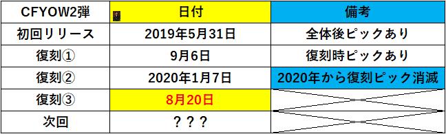 f:id:sakanadefish:20200820154124p:plain