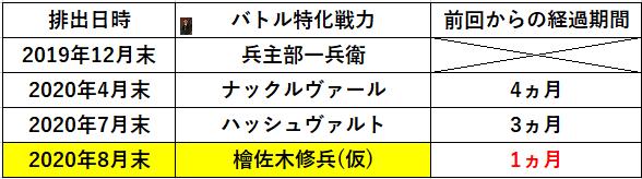 f:id:sakanadefish:20200822012926p:plain