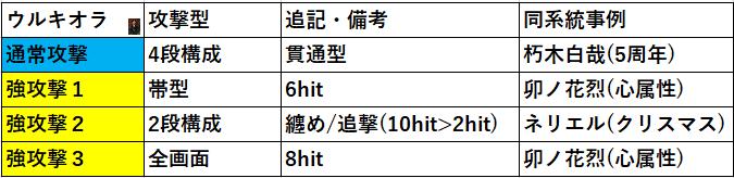 f:id:sakanadefish:20200823010707p:plain