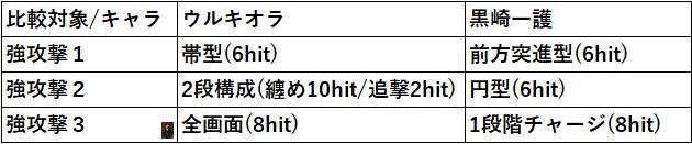 f:id:sakanadefish:20200823011831p:plain