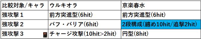 f:id:sakanadefish:20200823211812p:plain
