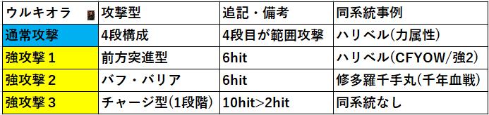 f:id:sakanadefish:20200824011954p:plain