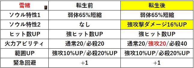 f:id:sakanadefish:20200827012804p:plain