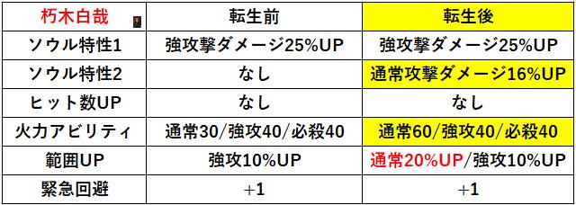 f:id:sakanadefish:20200827012826p:plain
