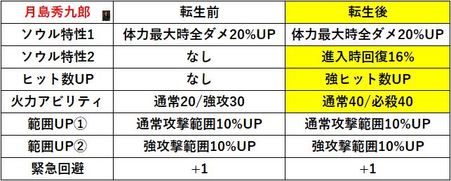 f:id:sakanadefish:20200827012948p:plain
