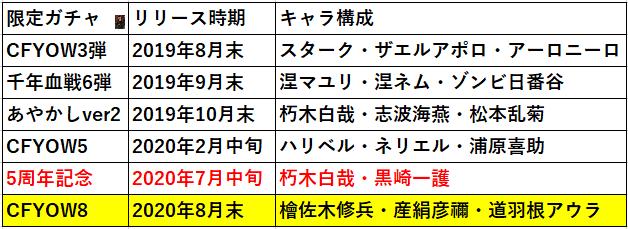 f:id:sakanadefish:20200831054902p:plain