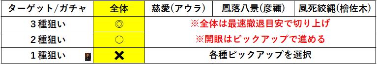 f:id:sakanadefish:20200831071902p:plain
