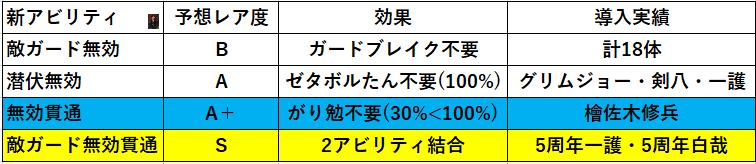 f:id:sakanadefish:20200831080336p:plain