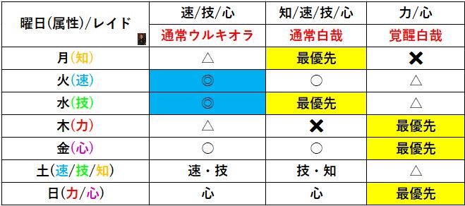 f:id:sakanadefish:20200901230003p:plain