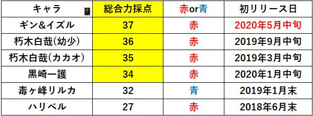 f:id:sakanadefish:20200908144430p:plain