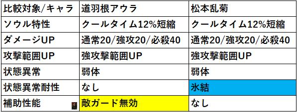 f:id:sakanadefish:20200908212536p:plain