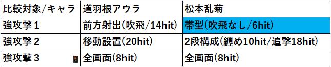 f:id:sakanadefish:20200909114654p:plain