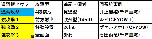 f:id:sakanadefish:20200909125135p:plain