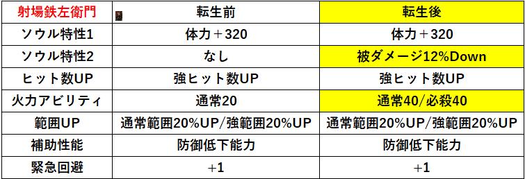 f:id:sakanadefish:20200909185528p:plain