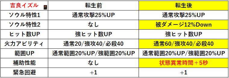 f:id:sakanadefish:20200909185534p:plain
