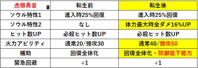 f:id:sakanadefish:20200909185539p:plain