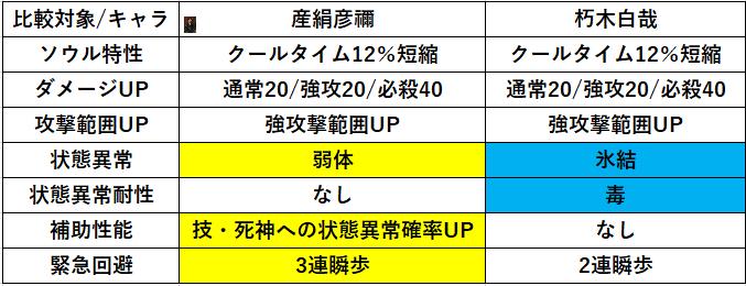 f:id:sakanadefish:20200912151648p:plain