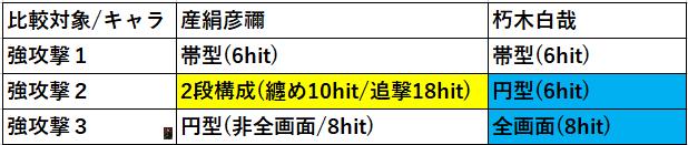 f:id:sakanadefish:20200912153912p:plain