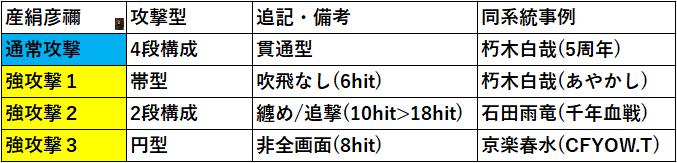 f:id:sakanadefish:20200912161038p:plain