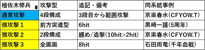 f:id:sakanadefish:20200913154344p:plain