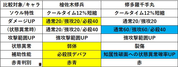 f:id:sakanadefish:20200913161024p:plain