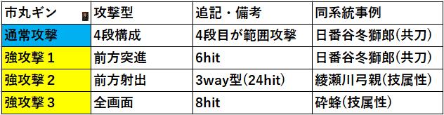f:id:sakanadefish:20200915113039p:plain
