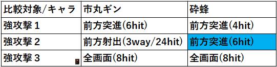 f:id:sakanadefish:20200915113047p:plain