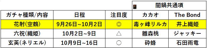 f:id:sakanadefish:20200916132127p:plain