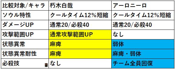 f:id:sakanadefish:20200917150911p:plain