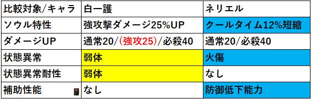 f:id:sakanadefish:20200918202839p:plain
