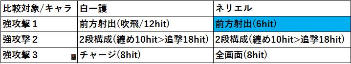 f:id:sakanadefish:20200918203729p:plain