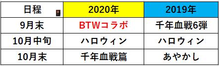 f:id:sakanadefish:20200919145649p:plain