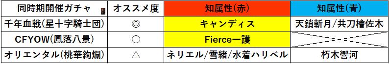 f:id:sakanadefish:20200920125652p:plain