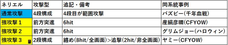 f:id:sakanadefish:20200921132536p:plain