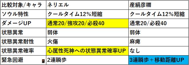 f:id:sakanadefish:20200921134556p:plain