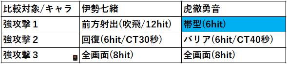 f:id:sakanadefish:20200922160020p:plain