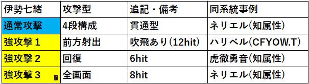 f:id:sakanadefish:20200922160025p:plain