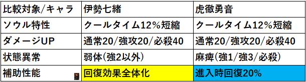 f:id:sakanadefish:20200922160029p:plain